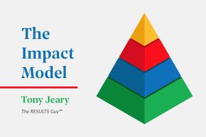 The Impact Model